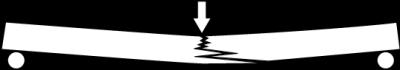 Modulus of rupture (MOR) testing